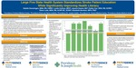 Large Five State Health System Standardizes Stroke Patient Education While Significantly Improving Health Literacy