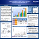 Comparative Detection Of Airway MRSA In Patients With Community-Acquired Pneumonia (CAP) by Hiromichi Park, Shirin Ferdosian Najafabadi, Lian Wang, and David Gilbert