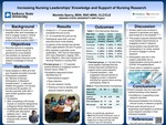 Increasing Nursing Leaderships' Knowledge and Support of Nursing Research