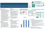 Implementing a Neonatal Hypoglycemia Procedure with Glucose Gel by Cyndi Morton; Carol Suchy; Renuka Kar; Rocky Roy Ramos; Jessica Laske MSN, RN, RNC-OB; Sudeep Kukreja; and Dana N Rutledge
