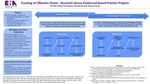 Creating an Effective Poster: Research Versus Evidenced-Based Practice Projects by The ENA Institute for Emergency Nursing Research Advisory Council